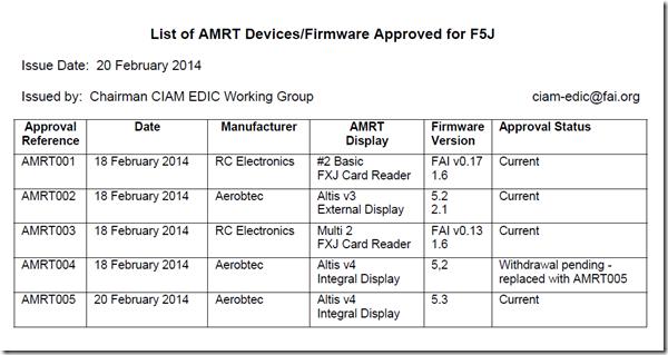 Altimetros aprobados CIAM