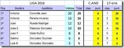 20160117 Liga
