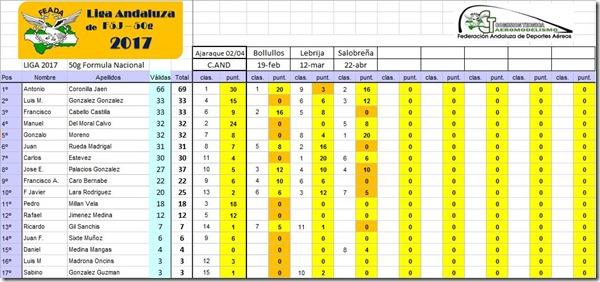 20170422_Ranking_F5J-50g