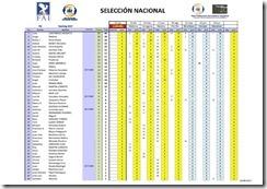 20170806_Ranking_Liga_F5J