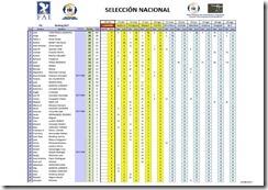 20170820_Ranking_Liga_F5J