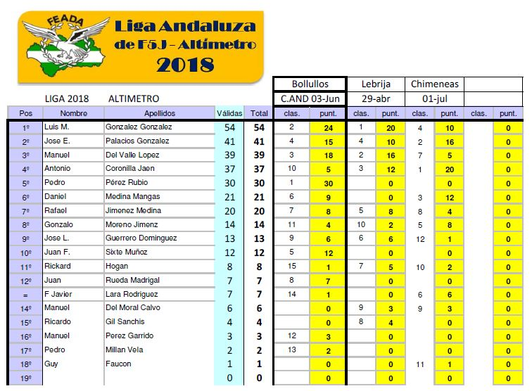 20180603_Ranking_Liga_ALT_FINAL
