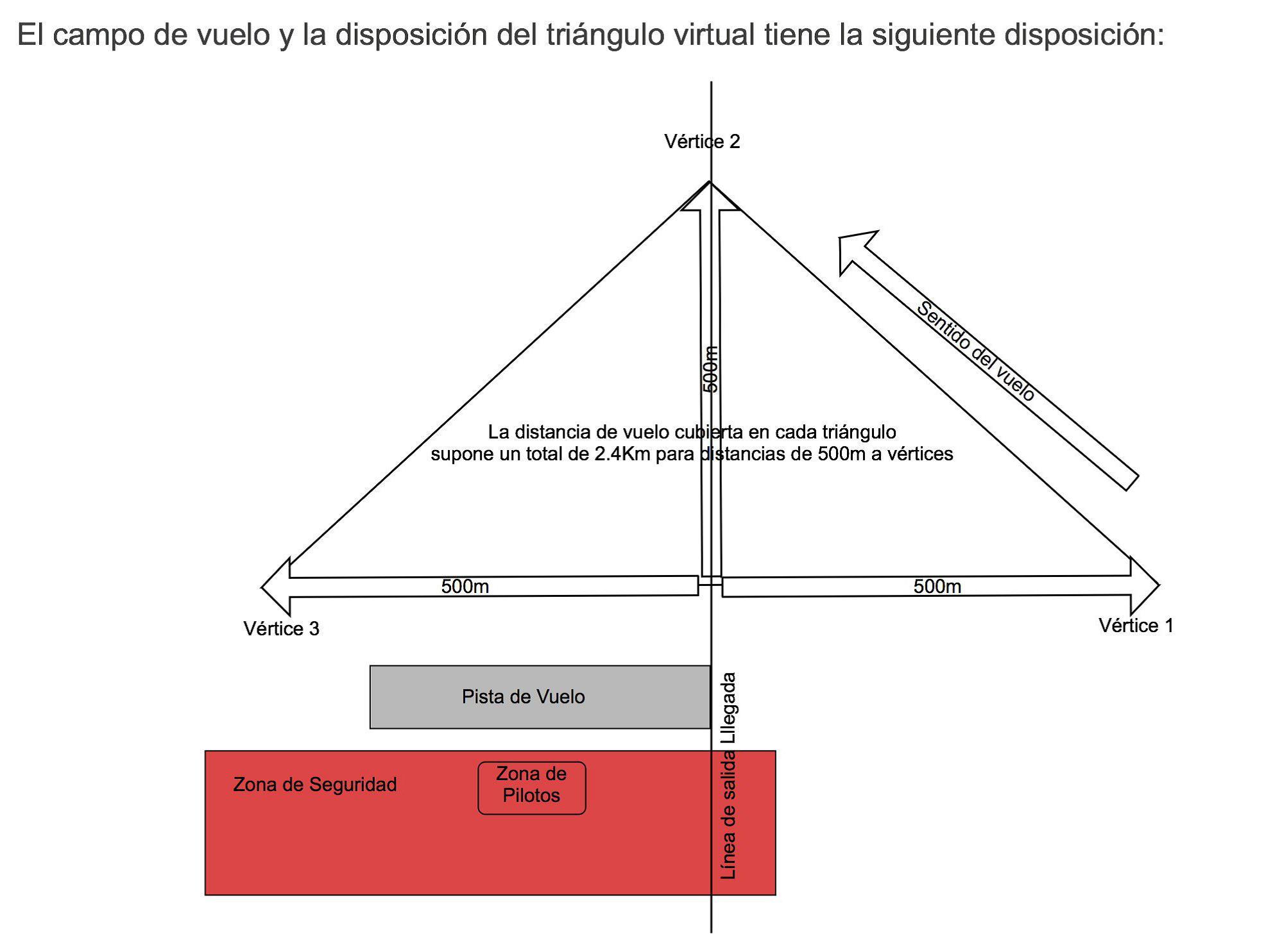 TrianguloPM