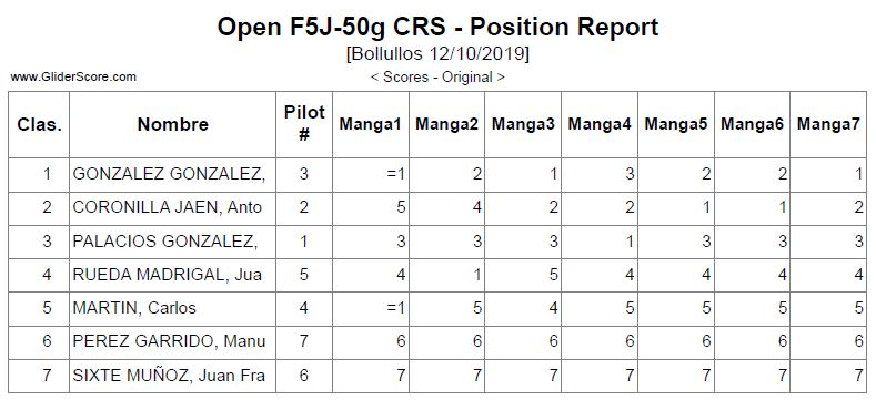 Open_CRS_50g_Posiciones